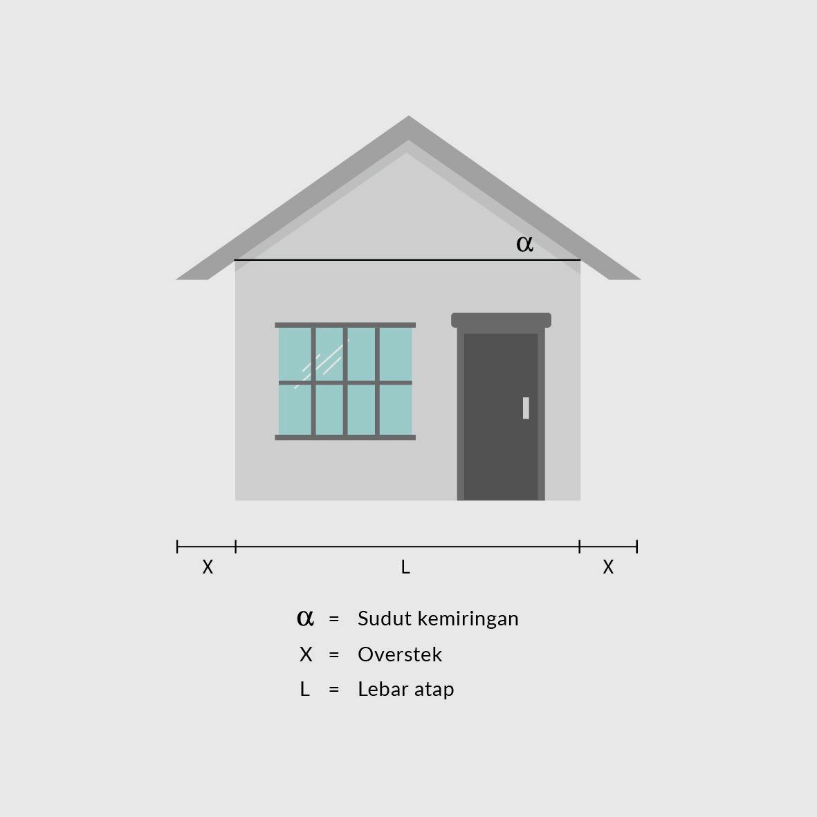 Gambar keterangan kalkulator 2
